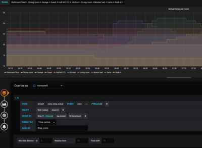 My guide to grafana / influxdb - Edgar BV Wiki